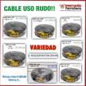 CABLES ELECTRICOS ALUCOBRE